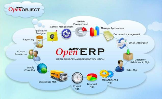 OxenTex ERP Services -- OpenERP At A Glance