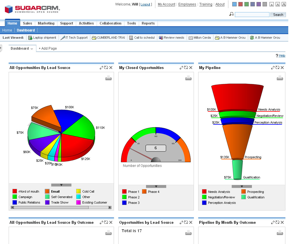 sugarcrm-dashboards-screen